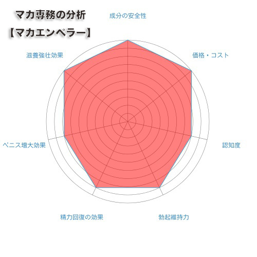 radar-chart1_2