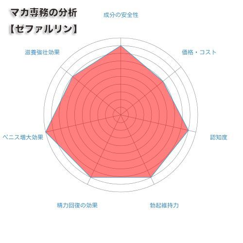 radar-chart2_2