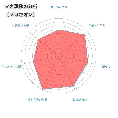 radar-chart3_2
